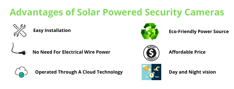Advantages of Solar Powered Security Cameras